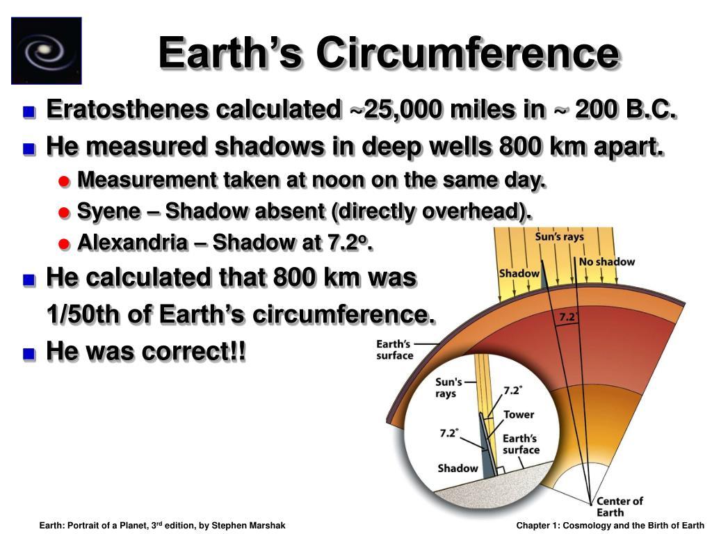 Earth's Circumference