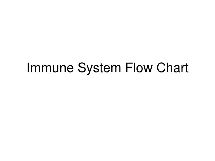 Ppt Immune System Flow Chart Powerpoint Presentation Id494212