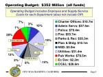 operating budget 352 million all funds