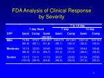 fda analysis of clinical response by severity