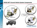 fbcb2 bft ground vehicle system components