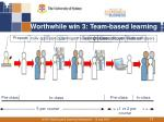 worthwhile win 3 team based learning