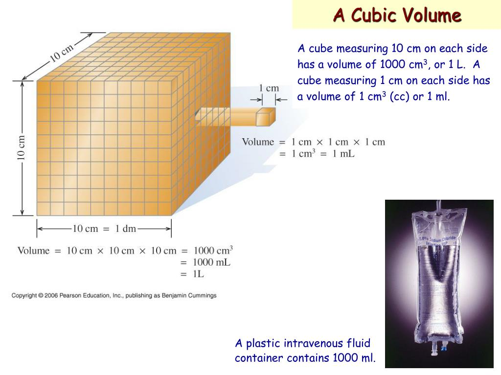 A Cubic Volume