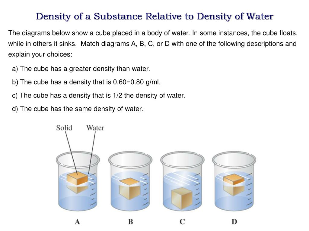 Density of a Substance Relative to Density of Water