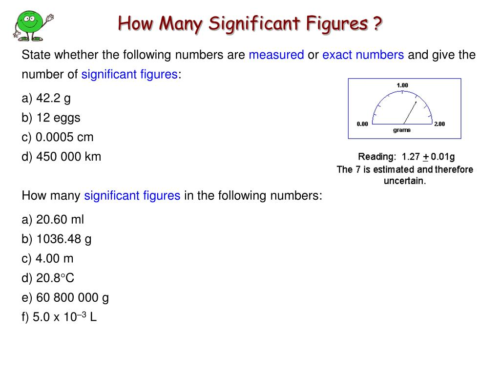 How Many Significant Figures ?