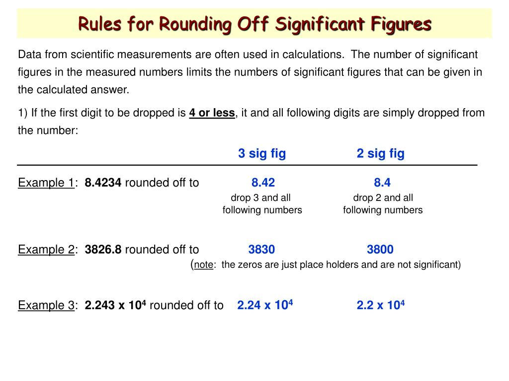 Rules for Rounding Off Significant Figures