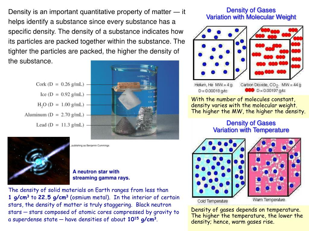 Density is an important quantitative property of matter ― it helps identify a substance since every substance has a specific density. The density of a substance indicates how its particles are packed together within the substance. The tighter the particles are packed, the higher the density of the substance.
