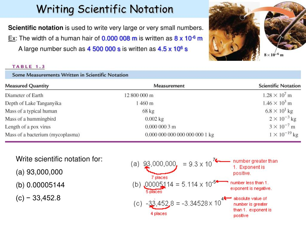 Writing Scientific Notation