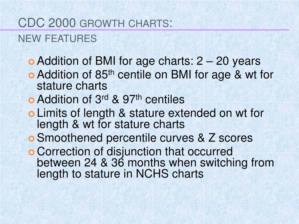 CDC 2000 growth charts: