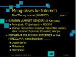 meng akses ke internet
