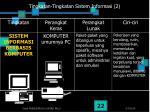 tingkatan tingkatan sistem informasi 2