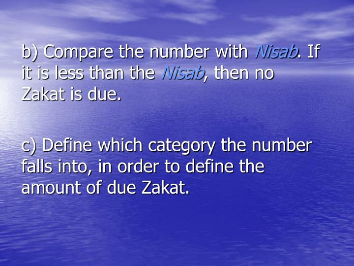 b) Compare the number with