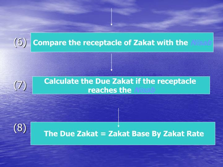 Compare the receptacle of Zakat with the