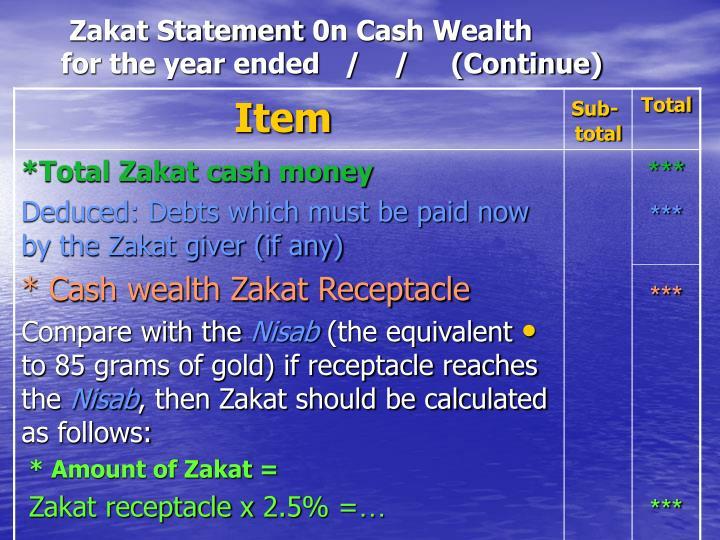 Zakat Statement 0n Cash Wealth