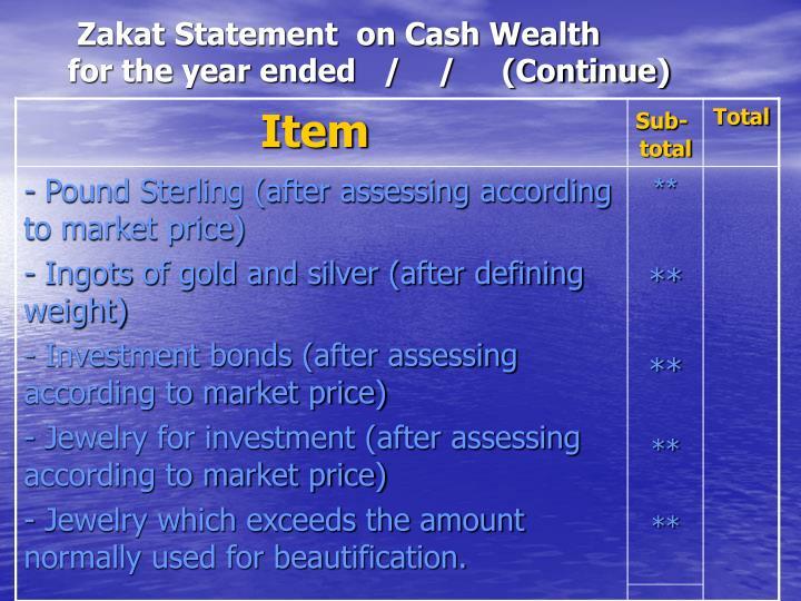 Zakat Statement  on Cash Wealth