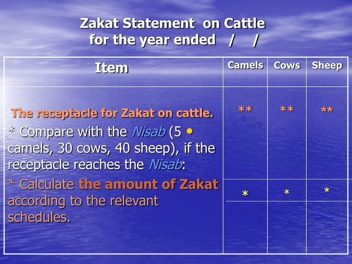Zakat Statement  on Cattle