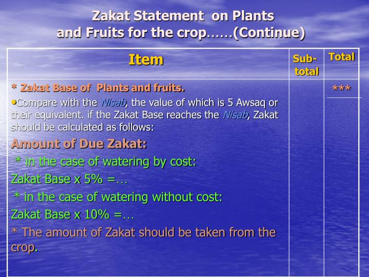 Zakat Statement  on Plants