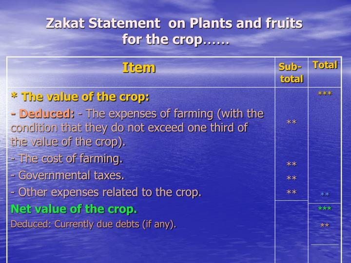 Zakat Statement  on Plants and fruits