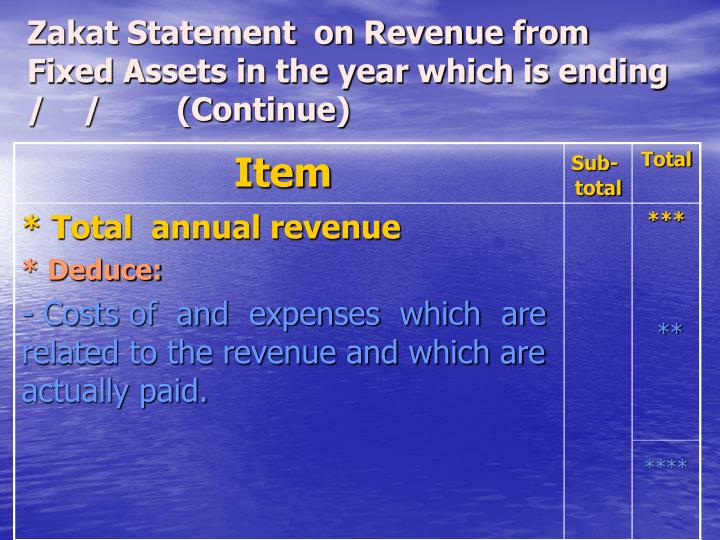 Zakat Statement  on Revenue from  Fixed Assets in the year which is ending   /    /        (Continue)