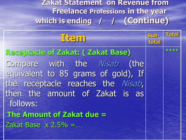 Zakat Statement  on Revenue from Freelance