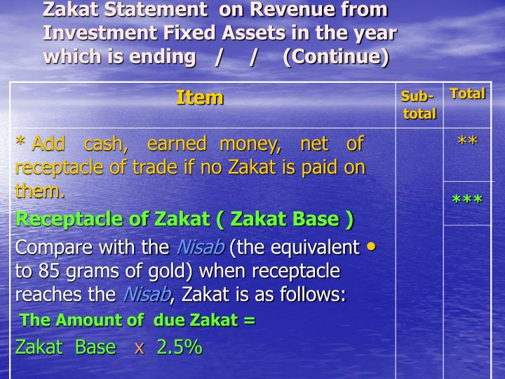Zakat Statement  on Revenue from Investment Fixed Assets in the year