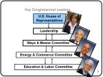 key congressional leaders7