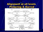 alignment at all levels pickering garrod