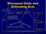discourse units and grounding acts