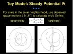 toy model steady potential iv