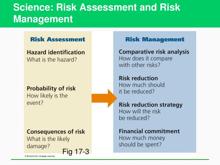 a comparison of the missouri risk assessment and the washington risk assessment Guidance for assessing petroleum hydrocarbons in soil purpose: guidance document is part of the overall assessment of risk at the site, and is meant to.