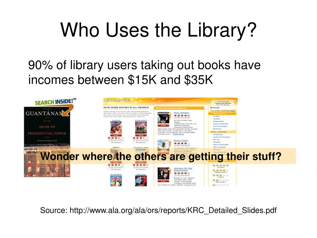 Who Uses the Library?