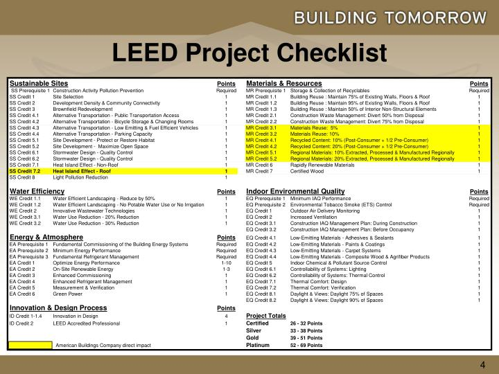 a summary of leed credits help protect wildlife Herky huffman/bull creek how to  expanses of pine flatwoods and floodplain swamp attract wildlife and a wide  actively managed habitats protect regional.