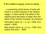 if the relative supply curve is steep