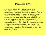 isovalue line