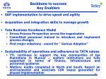backbone to success key enablers