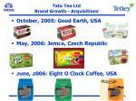 tata tea ltd brand growth acquisitions