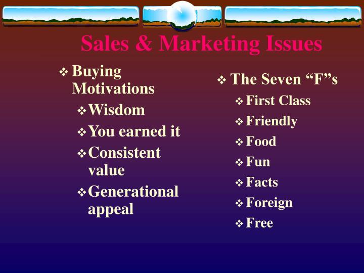 Buying Motivations