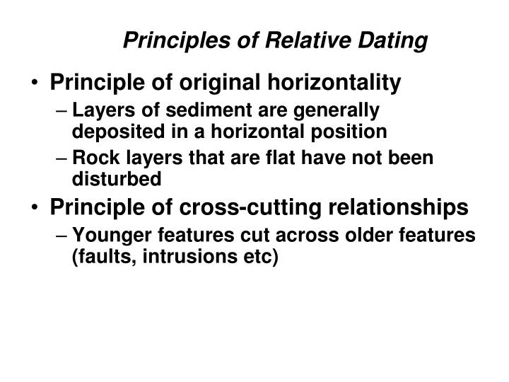 dating principles