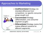 approaches to marketing