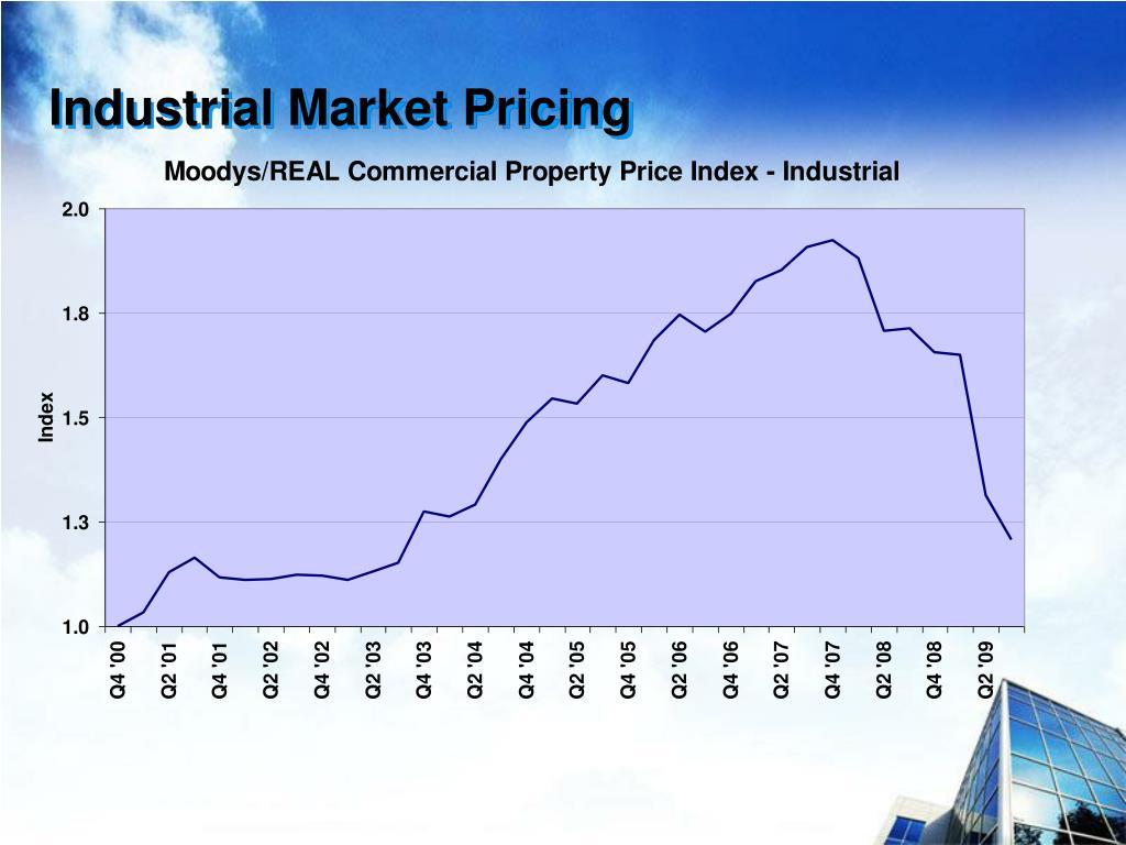 Industrial Market Pricing