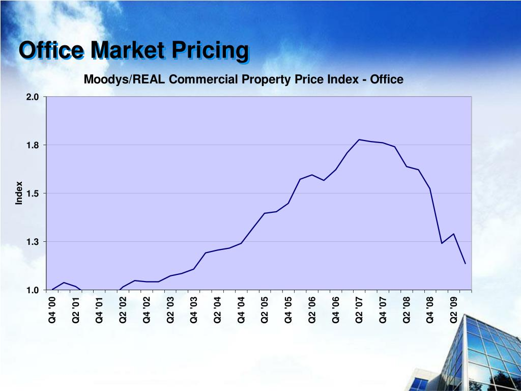 Office Market Pricing
