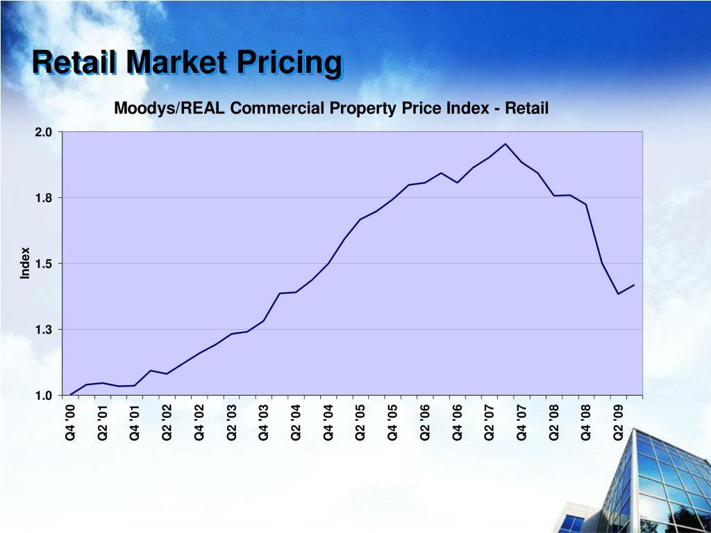 Retail Market Pricing