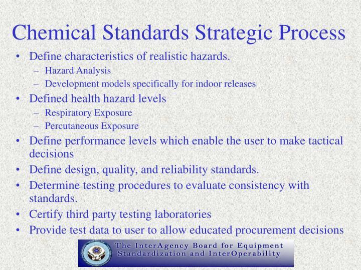 Chemical Standards Strategic Process