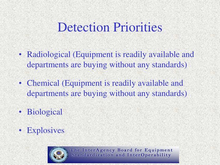 Detection Priorities