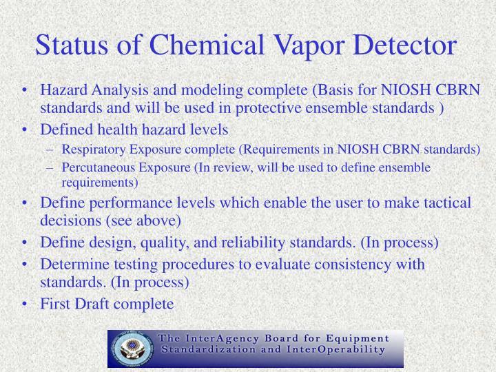 Status of Chemical Vapor Detector