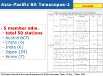 asia pacific ra telescopes 1