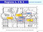 regions 1 2 3