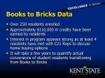 books to bricks data