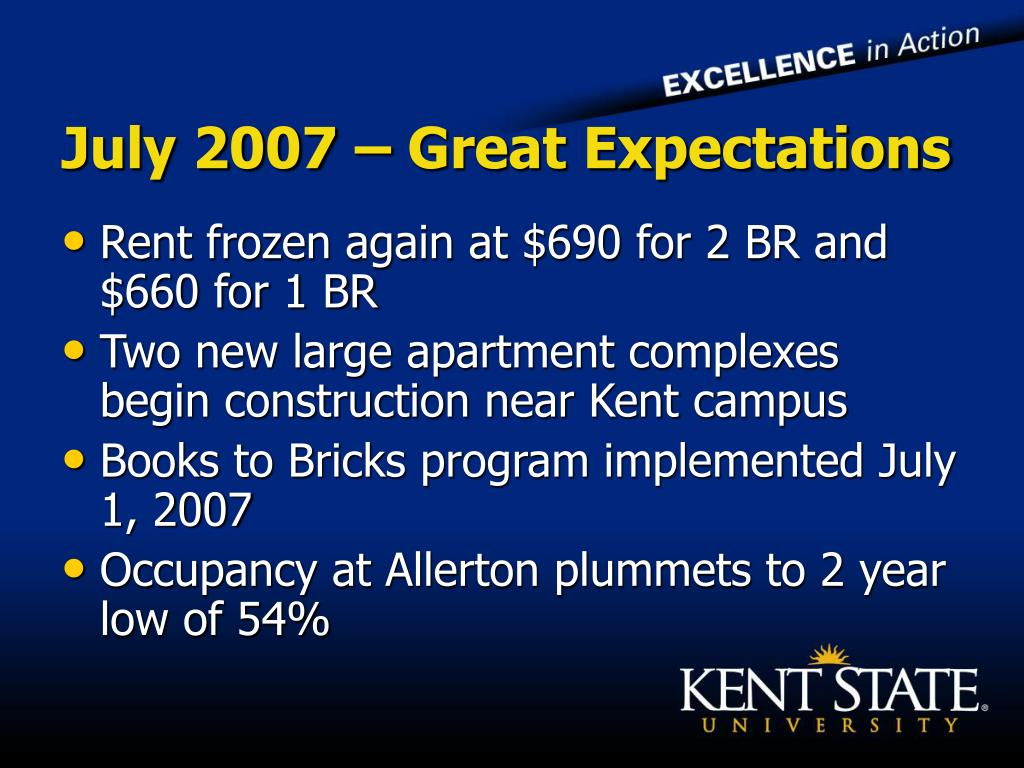 July 2007 – Great Expectations