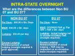 intra state overnight